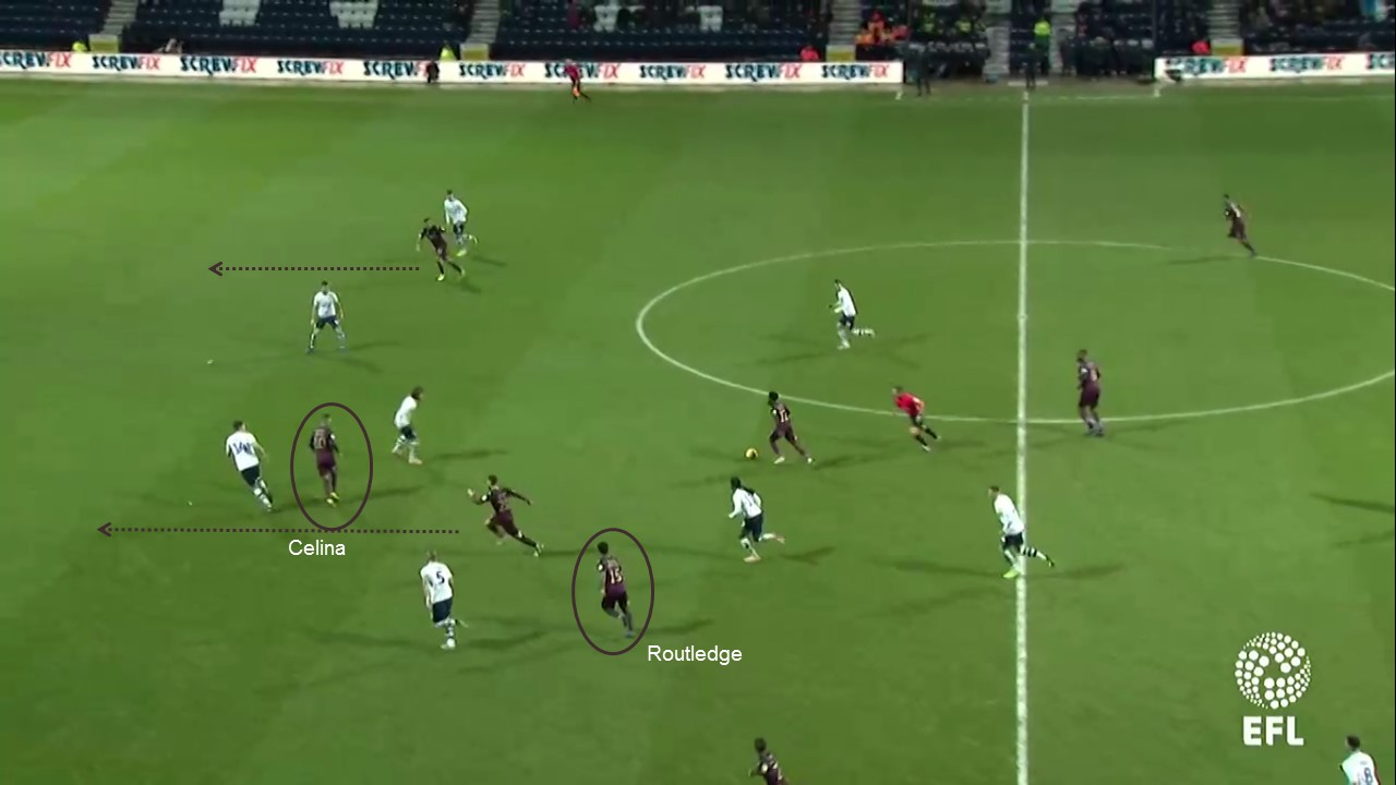 Tactical Analysis and statistics: Championship 2018/19 Reading 1-4 Swansea City. In this Championship tactical analysis, we use statistics to look at how Swansea City kicked off 2019 to a flyer with a comfortable 4-1 away victory at Reading. Using statistics, this tactical analysis will explore Swansea's emphatic win.