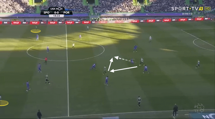 Sporting Porto Tactical Analysis