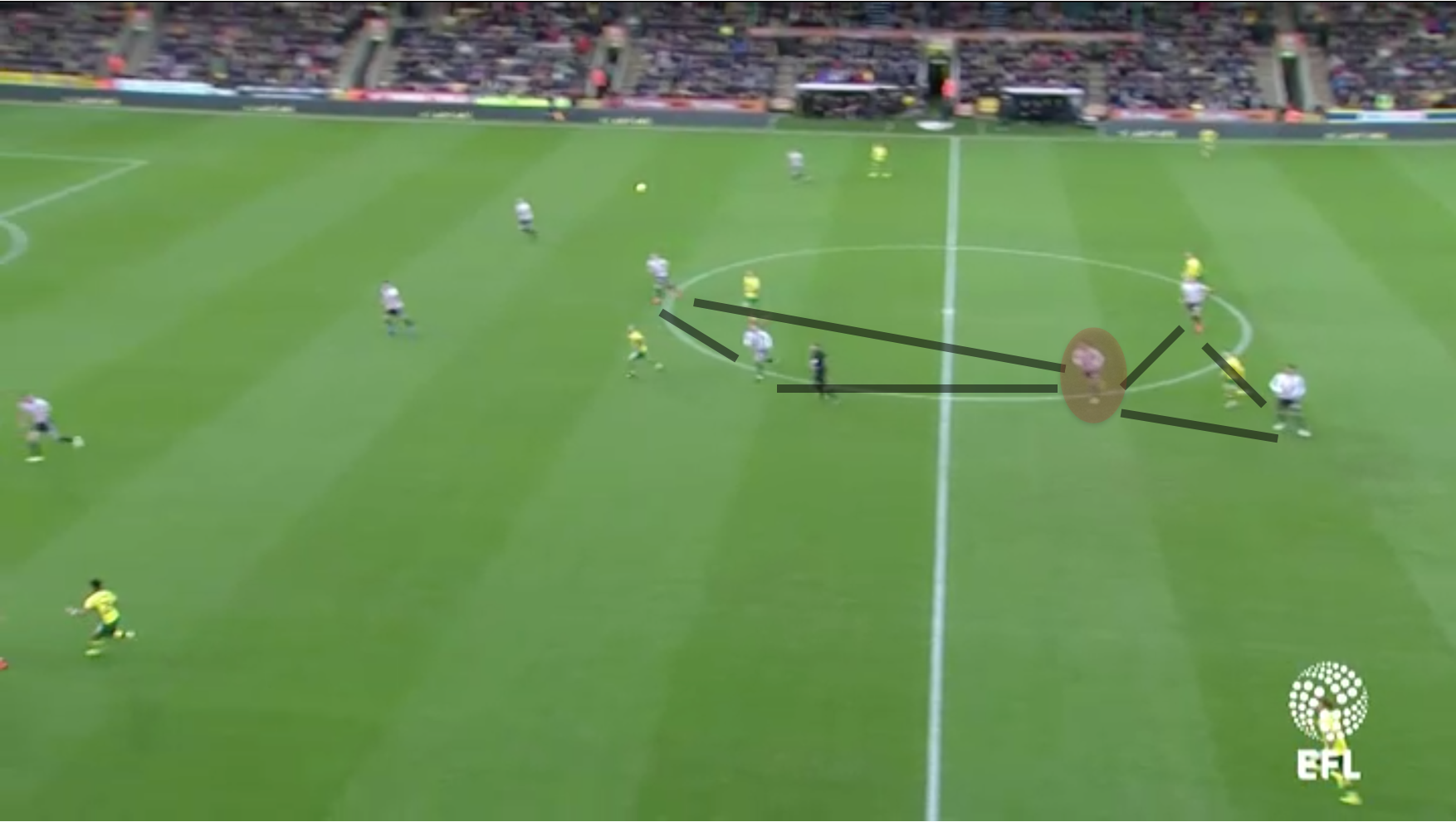 Sheffield United Norwich Tactical Analysis