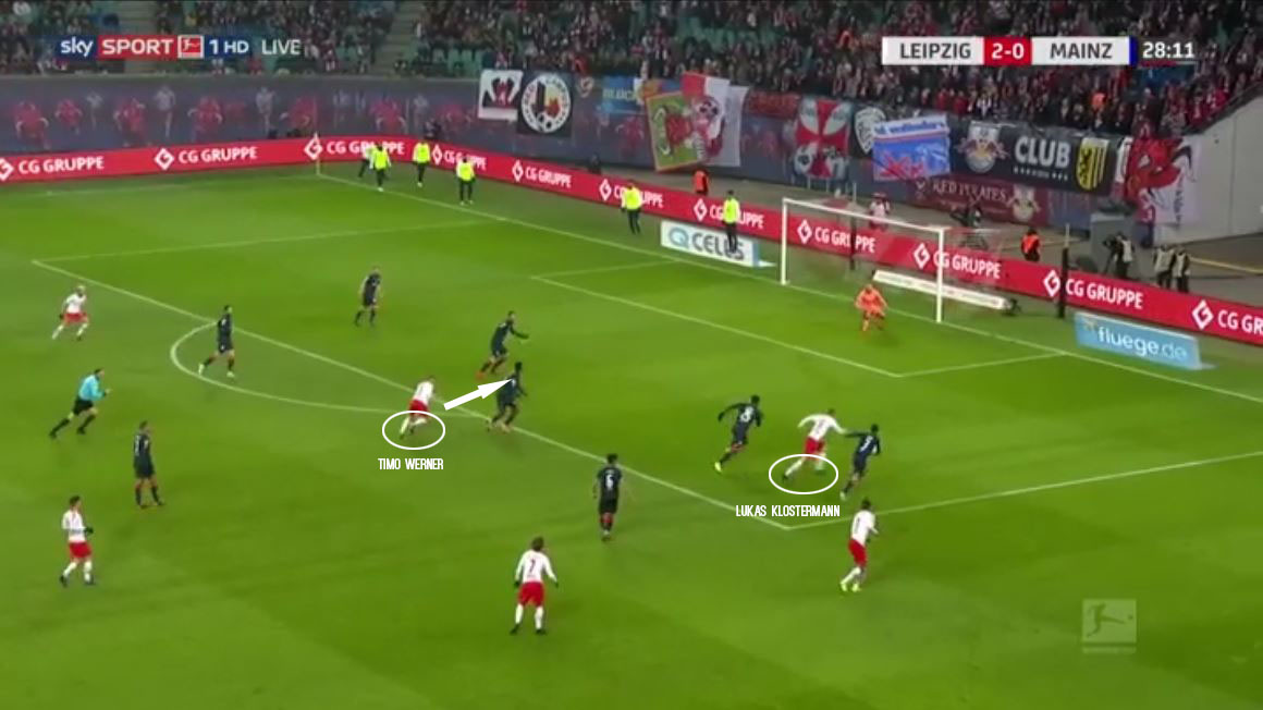Timo-Werner-Bundesliga-RB-Leipzig-Tactical-Analysis