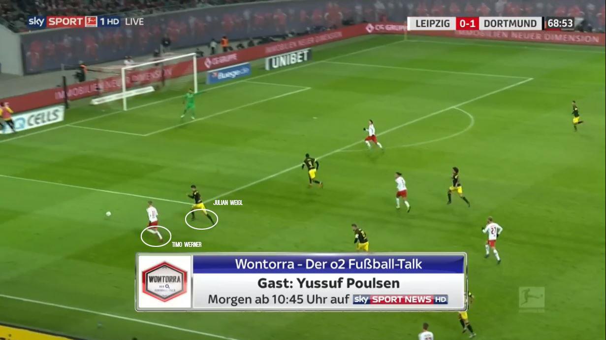 RB-Leipzig-Borussia-Dortmund-Bundesliga-Tactical-Analysis-Statistics