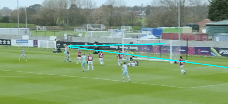 FAWSL 2018/19: West Ham vs Arsenal Tactical Analysis Statistics