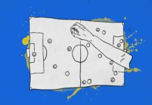 Counter-attacking Tactical Training Analysis Statistics