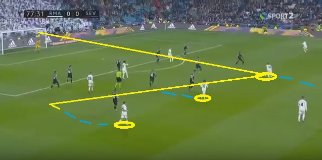 Real Madrid Sevilla La Liga Tactical Analysis Statistics