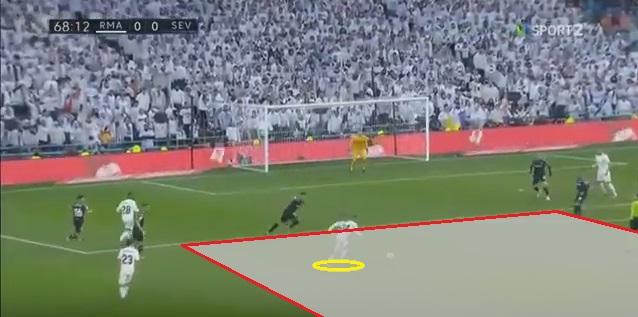 Real Madrid Sevilla La Liga Tactical Analysis Statistics