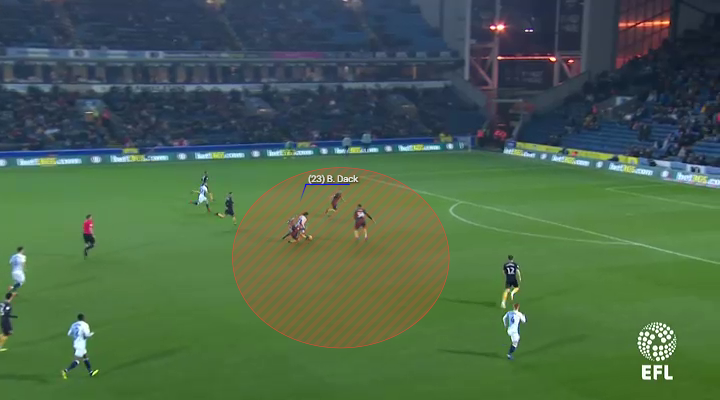 Bradley Dack Blackburn Rovers Tactical Analysis Analysis Statistics