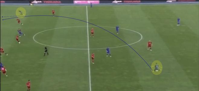Filip-Benkovic-Celtic-Tactical-Analysis-Analysis-Statistics