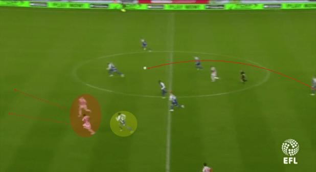 Reece-James-Wigan-Tactical-Analysis-Analysis-Statistics