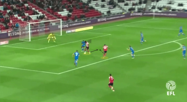 Josh-Maja-Sunderland-Tactical-Analysis-Analysis-Statistics