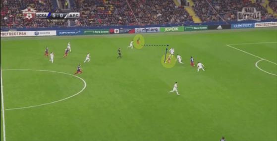Fyodor-Chalov-CSKA-Tactical-Analysis-Analysis-Statistics
