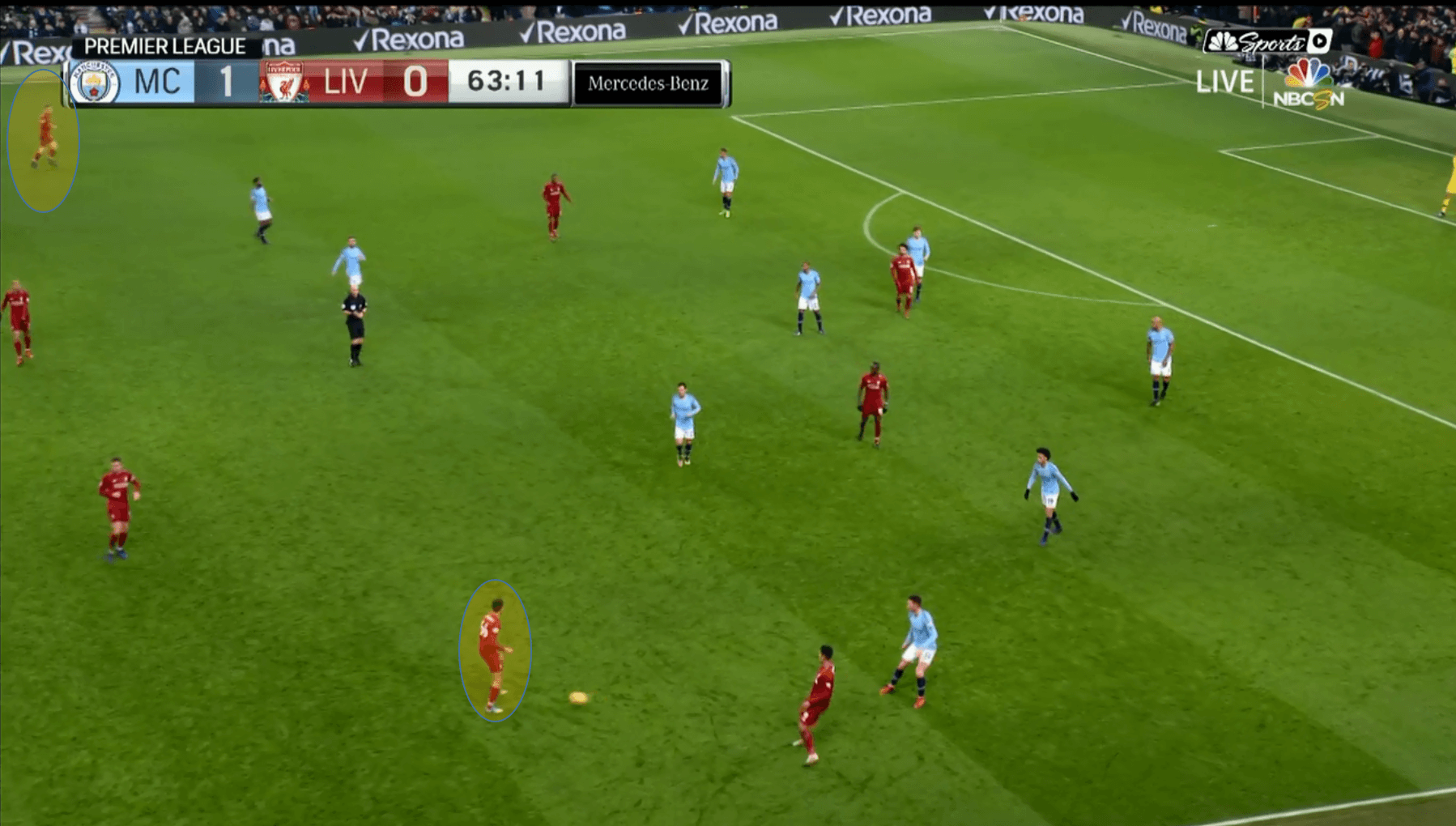 liverpool-manchester-city-tactical-analysis-statistics