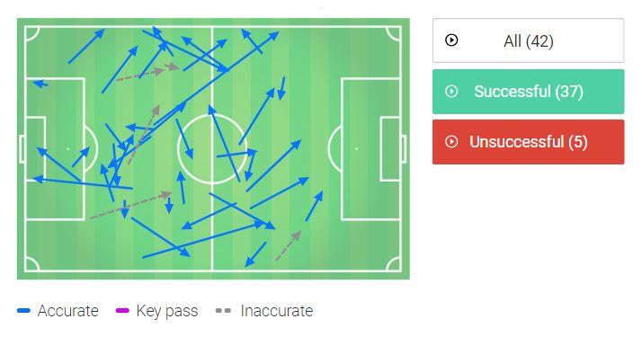 Milan Napoli Coppa Italia Tactical Analysis Statistics