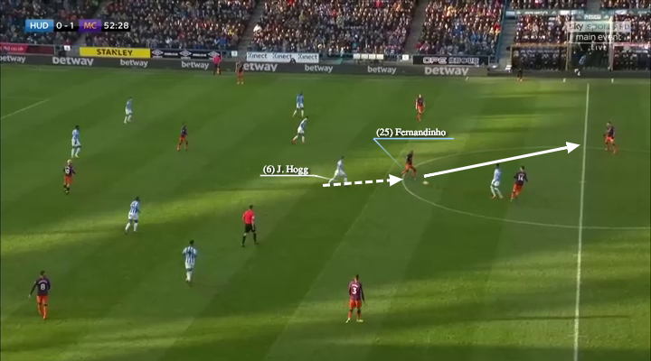 premier league manchester city huddersfield guardiola analysis