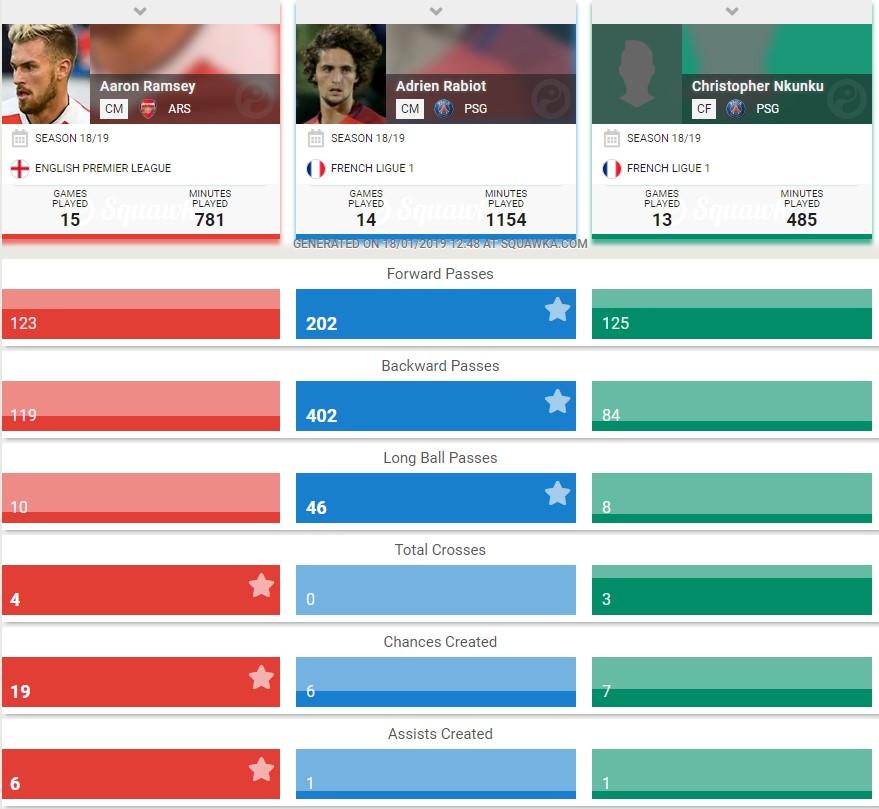 Aaron Ramsey Juventus Tactical Analysis Analysis Statistics