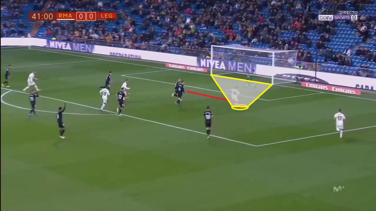 Real Madrid Leganes Copa del Rey Tactical Analysis Statistics