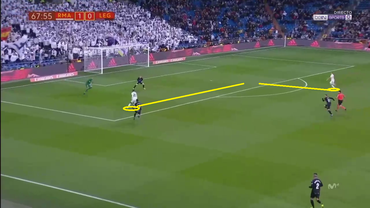 Real Madrid Leganes Copa del Rey Tactical Analysis Statistics