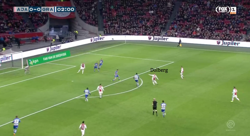 Kasper Dolberg Ajax Tactical Analysis Statistics 1
