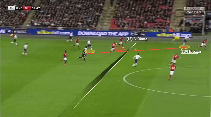 Arsenal Manchester United Tactical Preview Tactical Analysis Statistics