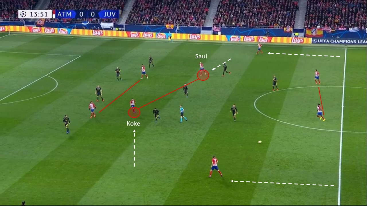 UEFA Champions League 2018/19 Atletico Madrid Juventus Tactical Analysis Statistics