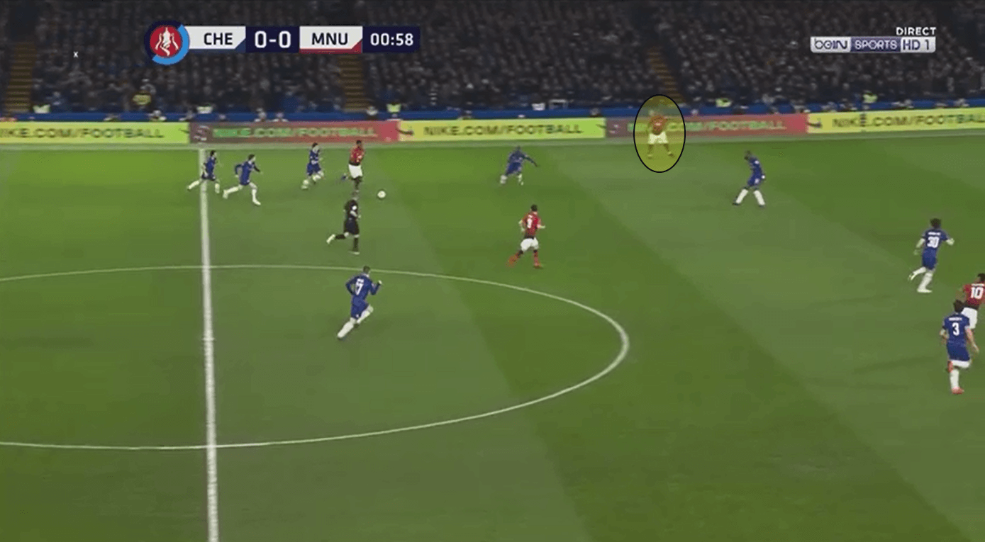 FA Cup 2018/19 Cheslea Manchester United Statistics Tactical Analysis