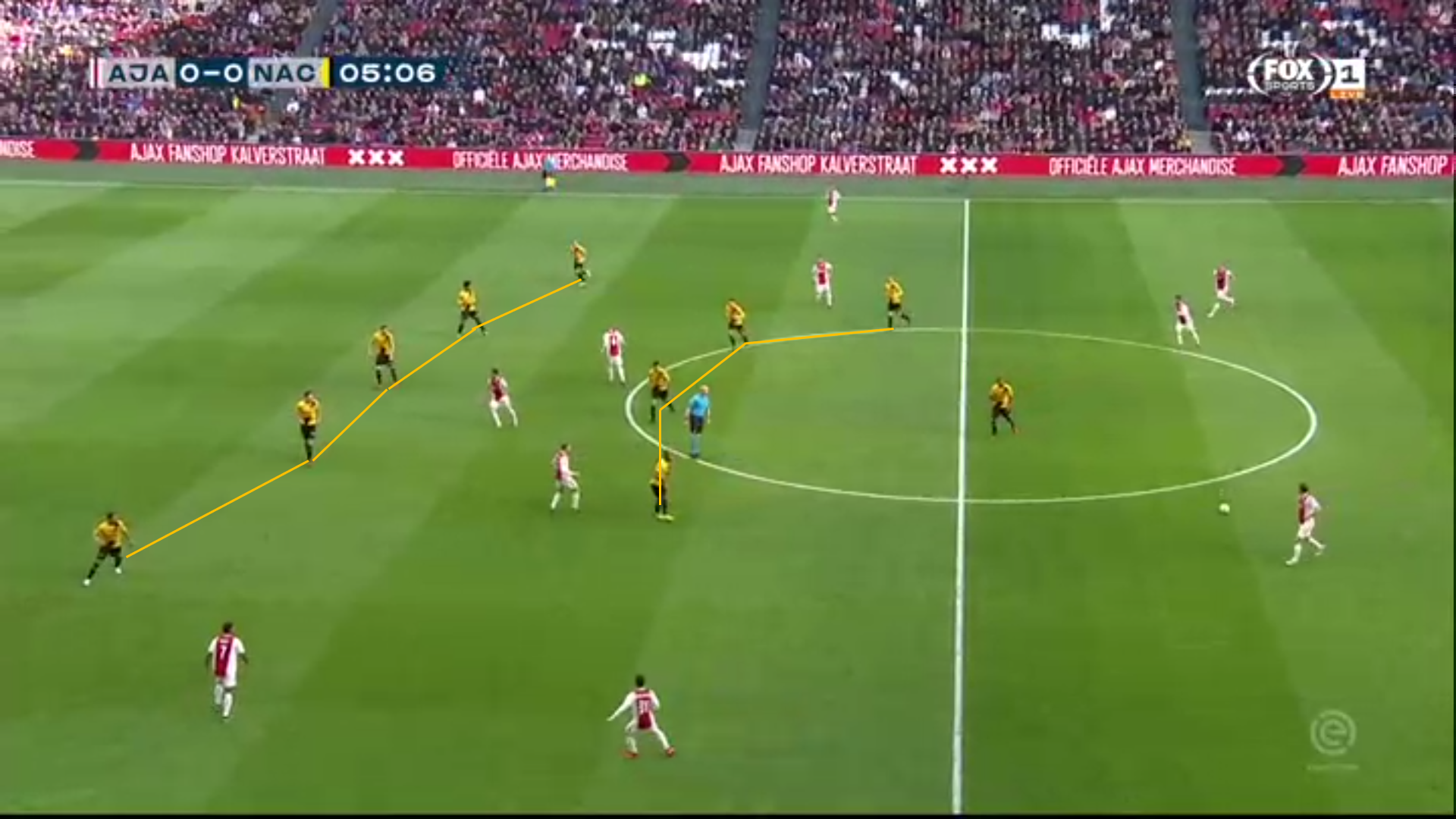 Eredivisie 2018/19 Ajax NAC Breda Tactical Analysis Statistics