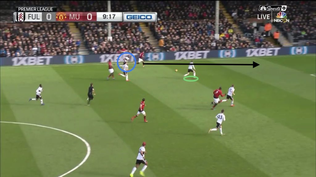 Manchester United Fulham Premier League Tactical Analysis Anthony Martial