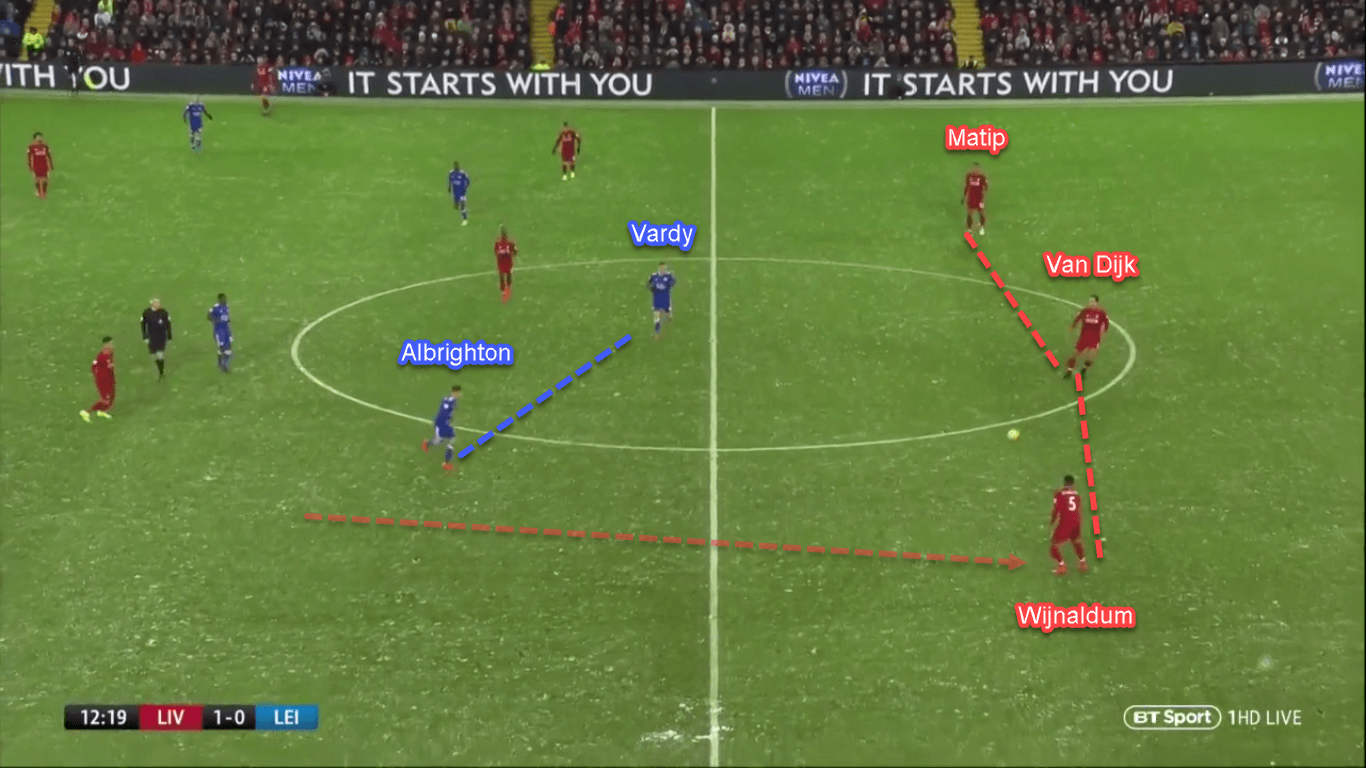Premier League 2018 19 Tactical Analysis Liverpool Vs Leicester City