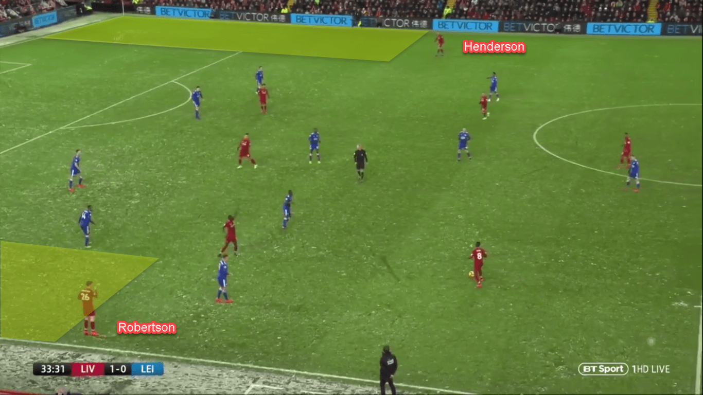 Premier League 2018/19 Tactical Analysis: Liverpool vs Leicester City