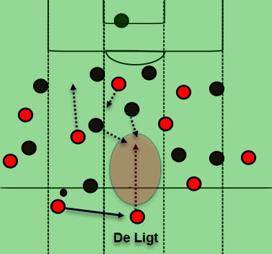 Champions League Ajax Real Madrid Tactical Analysis Statistics