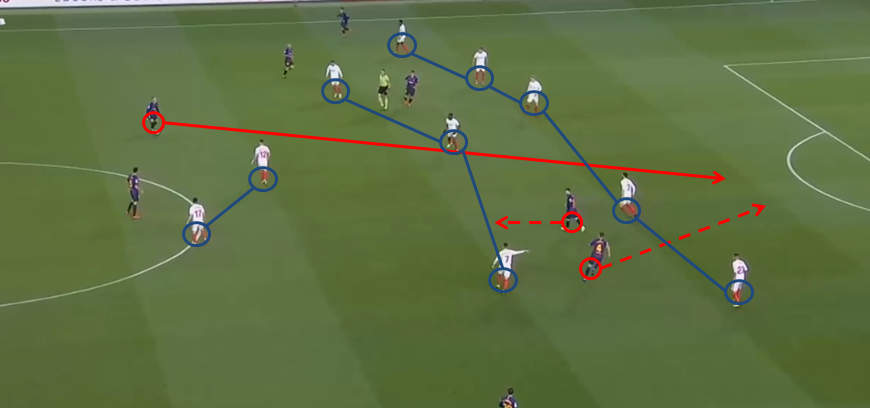 Barcelona Sevilla Tactical Analysis Statistics