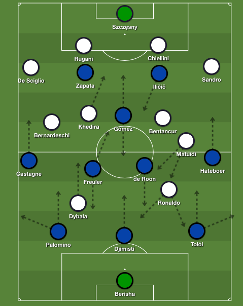 atalanta-juventus-coppa-italia-tactical-analysis-analysis