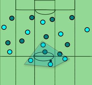 EFL Cup Chelsea Manchester City Tactical Analysis Statistics