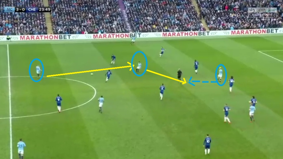 Manchester City Chelsea Premier League Tactical Analysis