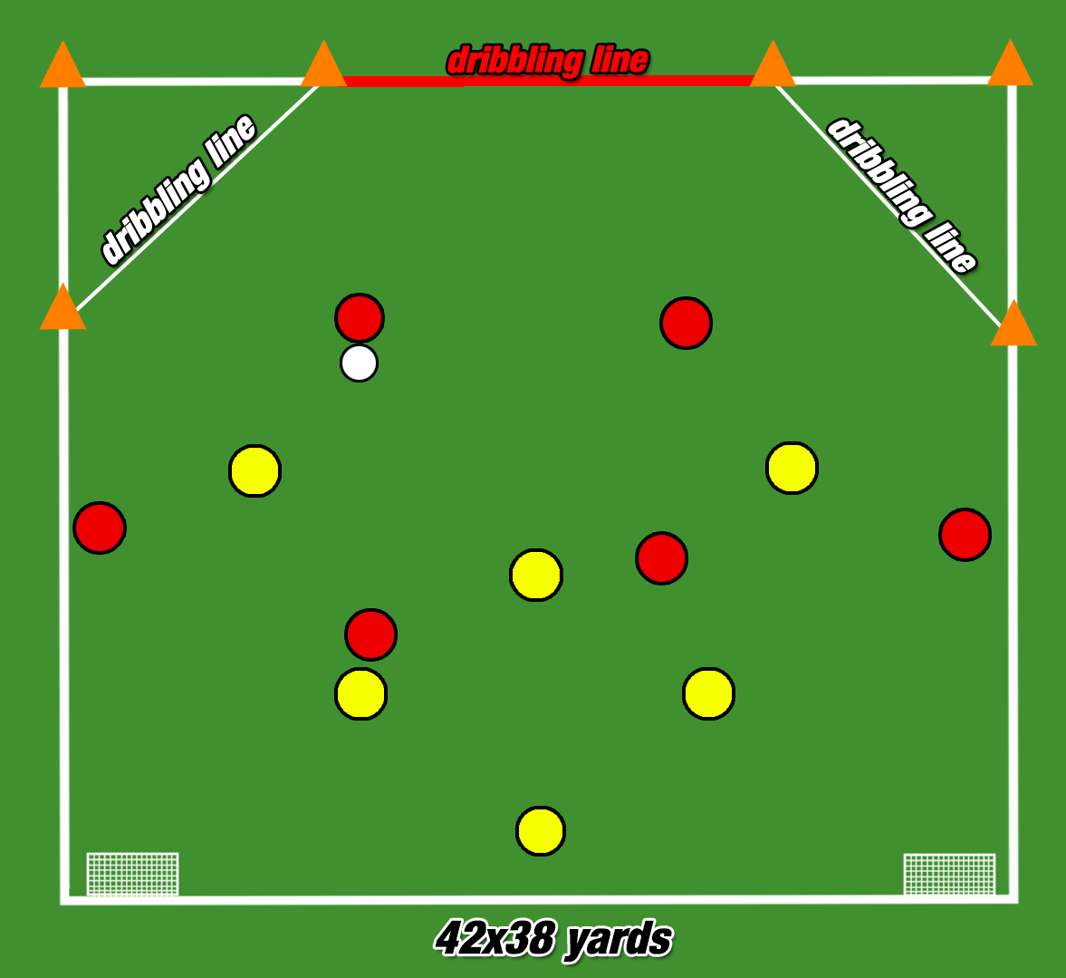 Coaching Counter-attacking Drills Training Tactical Analysis