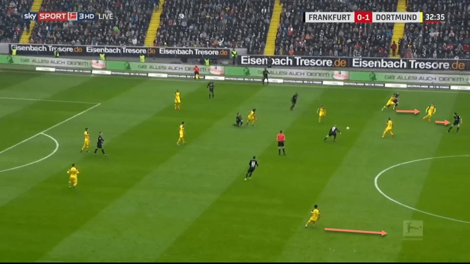 Eintracht Frankfurt Borussia Dortmund Bundesliga Tactical Analysis Statistics