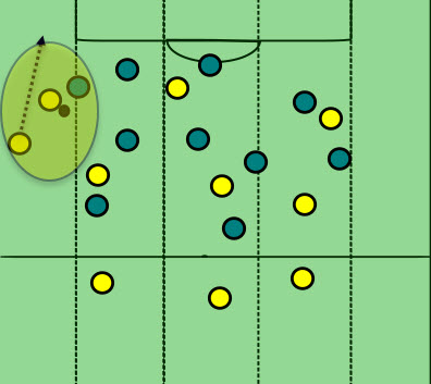 Borussia Dortmund Vs Hoffenheim Tactical Analysis