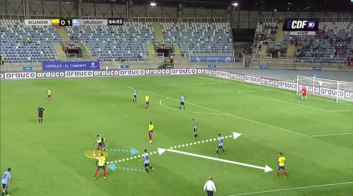 Educador Under-20 Sudamericano Tactical Analysis Statistics