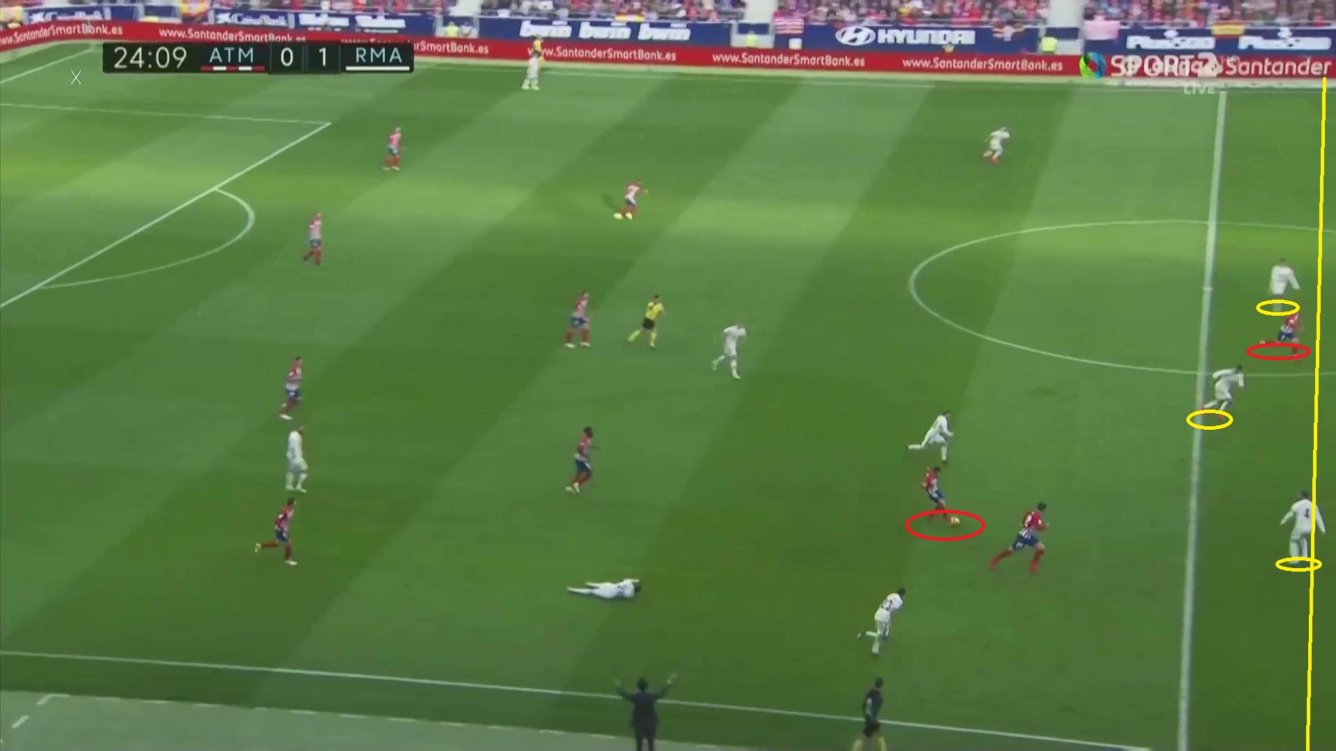 Atletico Madrid Real Madrid La Liga Tactical Analysis Statistics