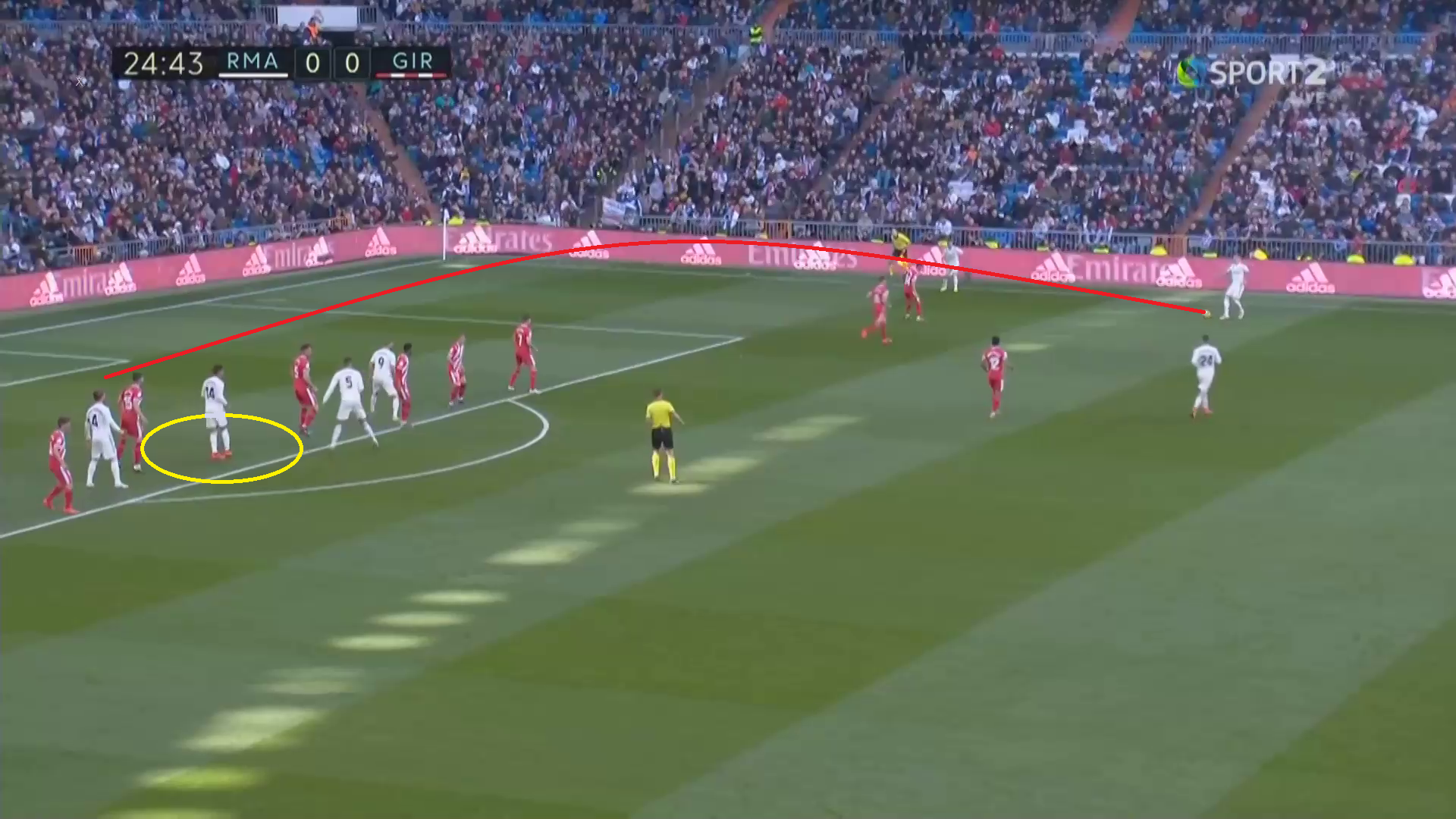 Real Madrid Girona La Liga Tactical Analysis Statistics
