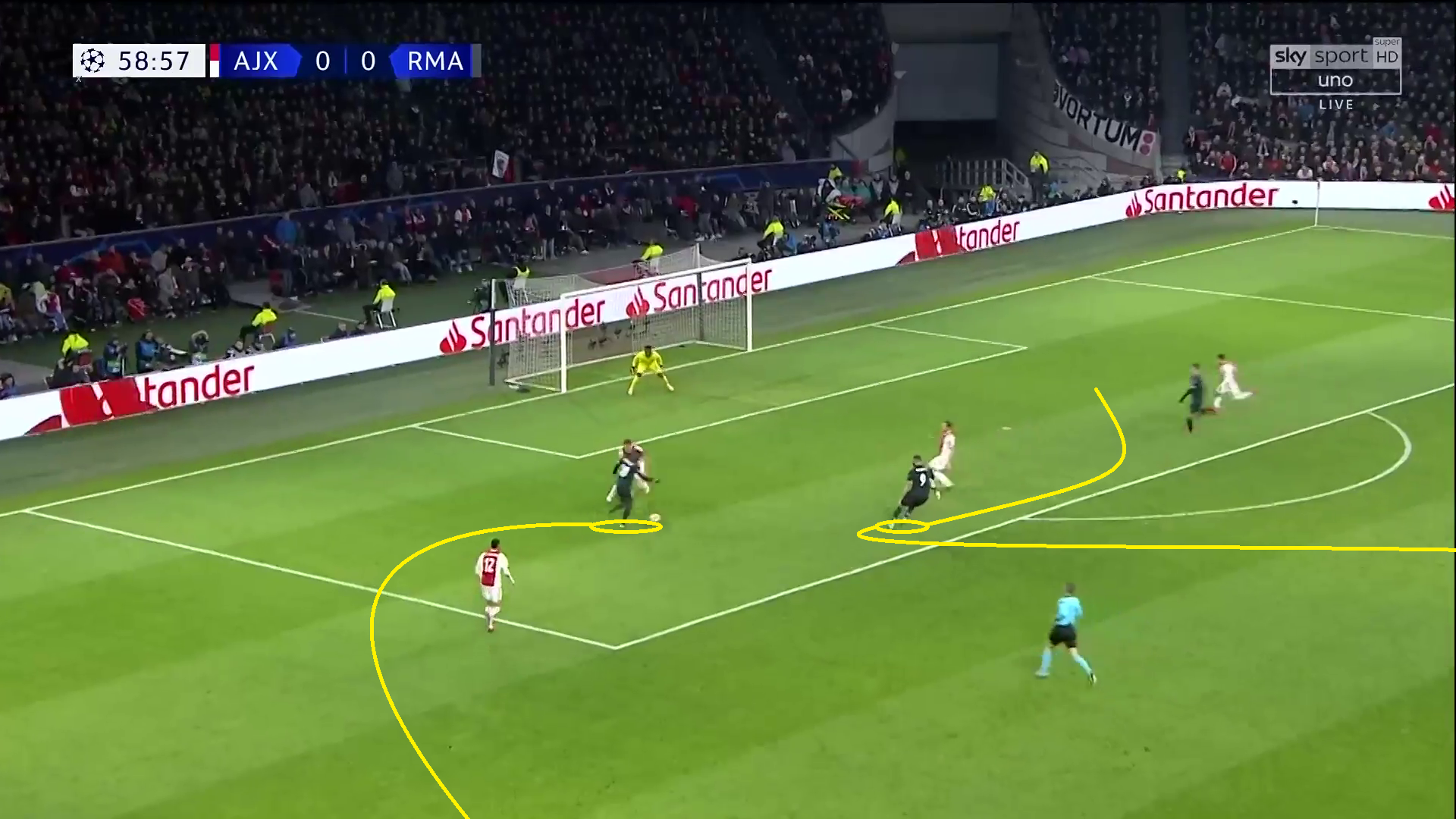 Real Madrid Ajax Champions League Tactical Analysis Statistics