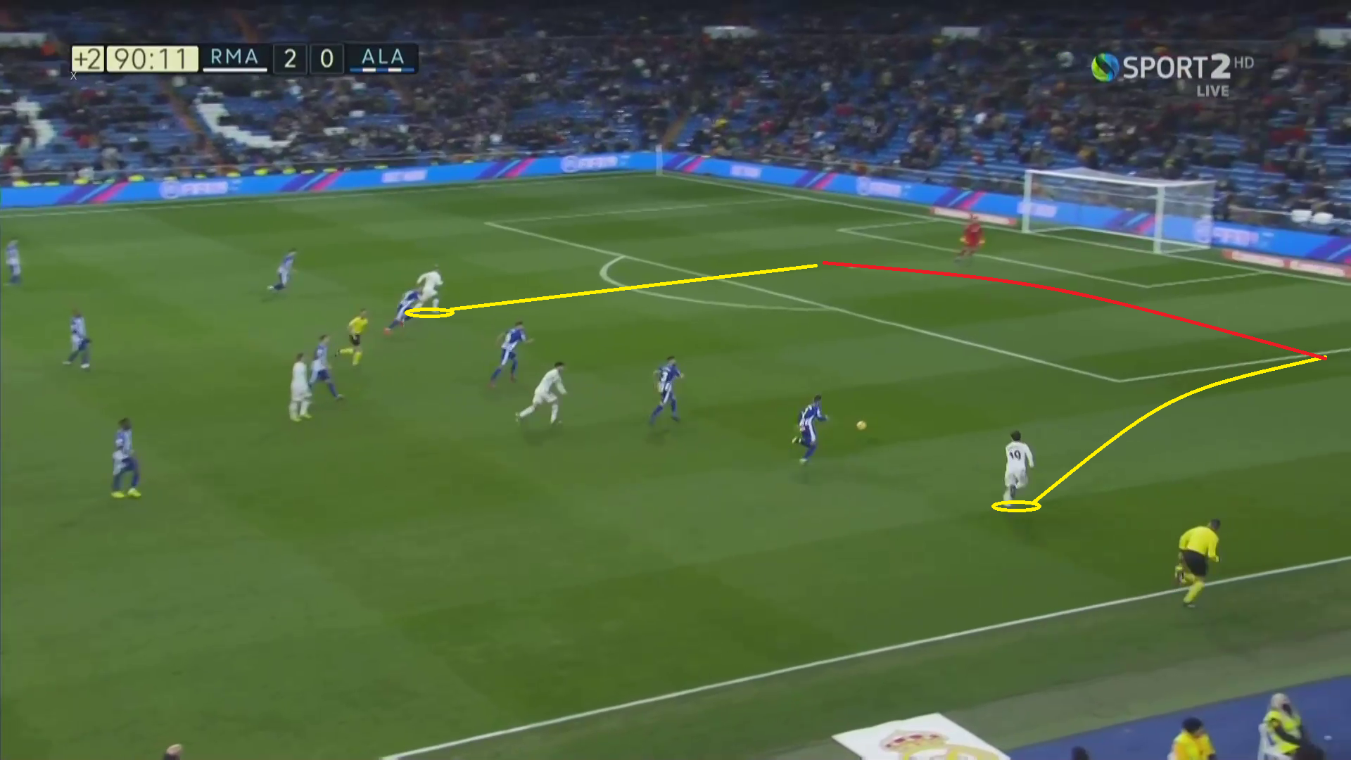 Real Madrid Alaves La Liga Tactical Analysis Statistics