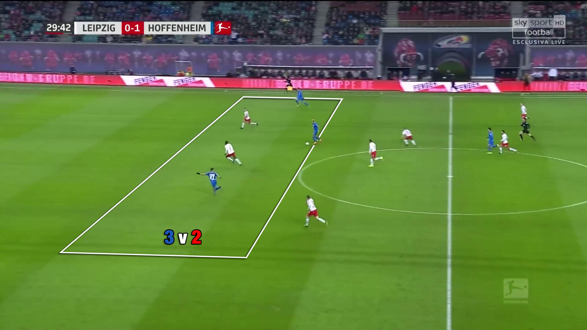 RB Leipzig Hoffenheim Bundesliga Tactical Analysis Statistics