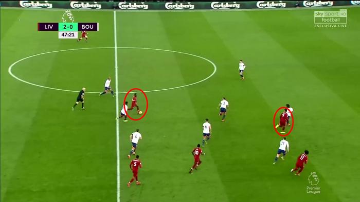 Naby Keita Liverpool Tactical Analysis Statistics