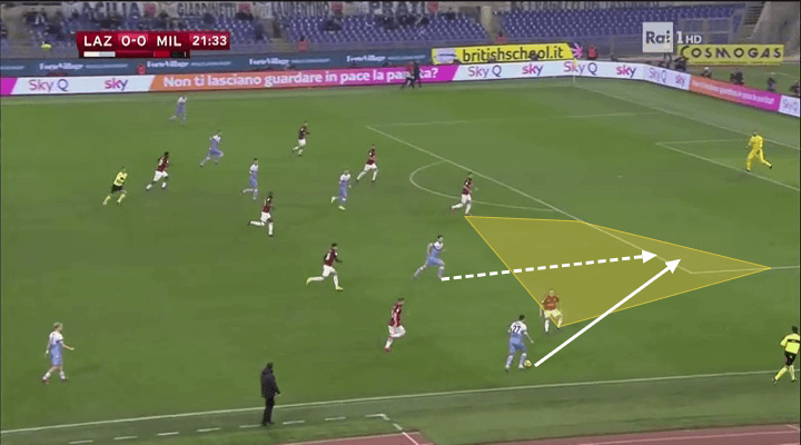 Coppa Italia 2018/19 Lazio Milan Tactical Analysis Statistics