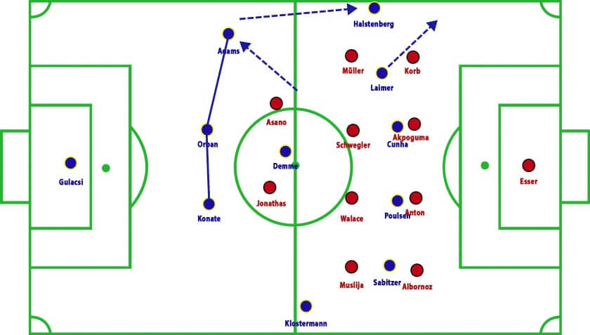 Hannover 96 vs RB Leipzig Bundesliga Tactical Analysis