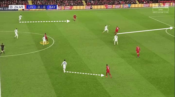 Champions League Liverpool Bayern Munich Tactical Analysis Statistics