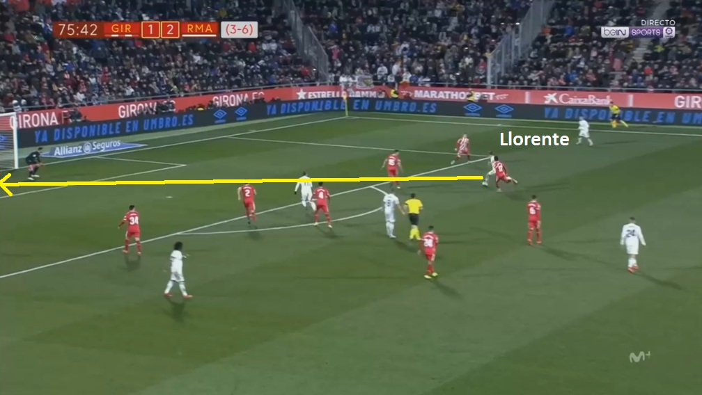 La Liga 2018/19 Atletico Madrid Real Madrid Tactical Preview Analysis Statistics