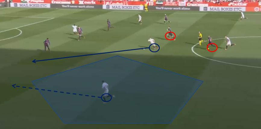 La Liga 2018/19 Sevilla Barcelona Tactical Analysis Statistics