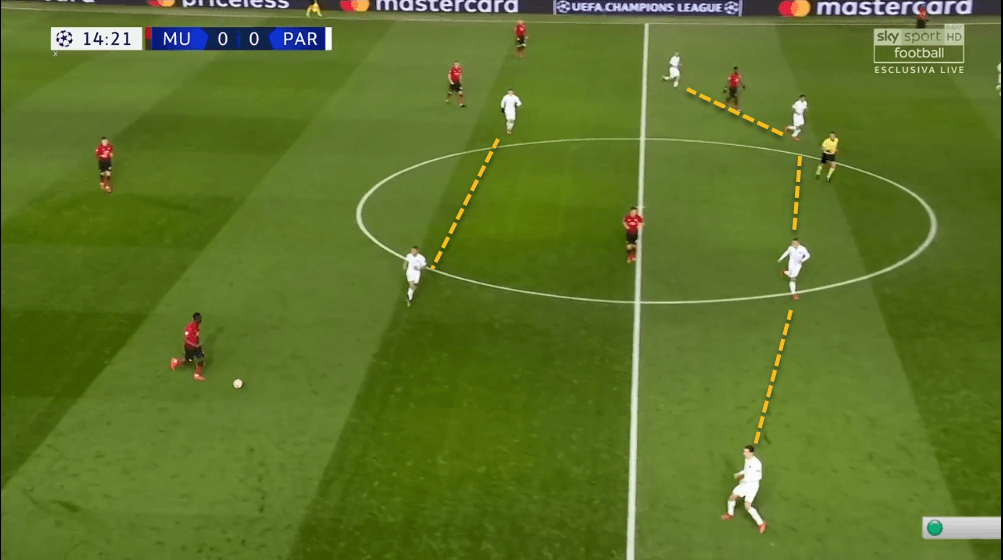 Manchester United PSG Champions League Tactical Analysis Statistics