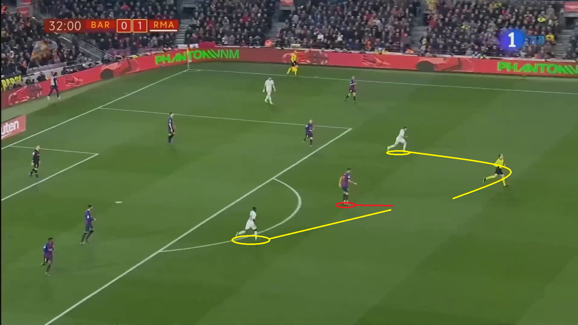 Barcelona Real Madrid Copa del Rey Tactical Analysis Statistics